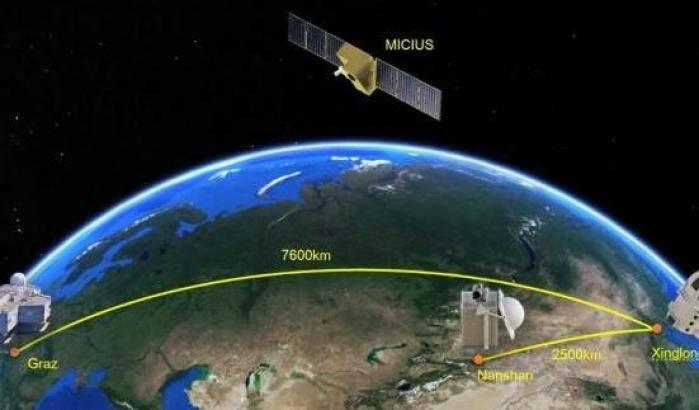 Trasmissione dati sicura con la comunicazione quantistica satellitare