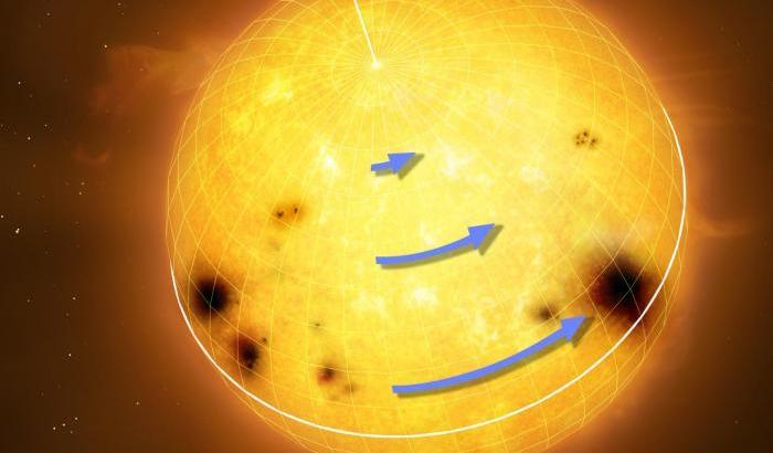 Così ruotano le stelle simili al Sole