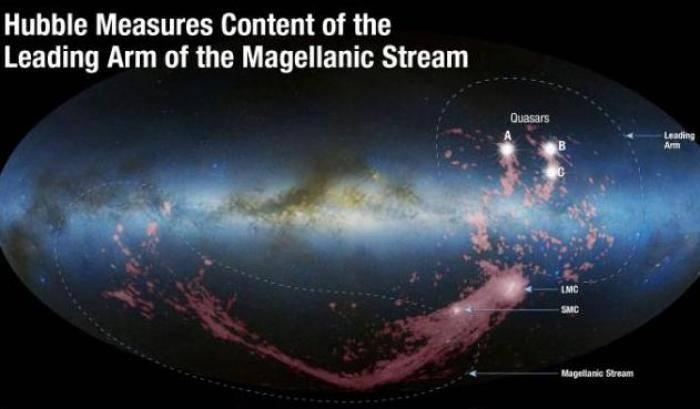 Nubi di Magellano, Hubble indaga sulle interazioni