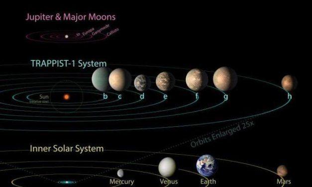 Trappist-1, nuovi indizi sull'abitabilità planetaria