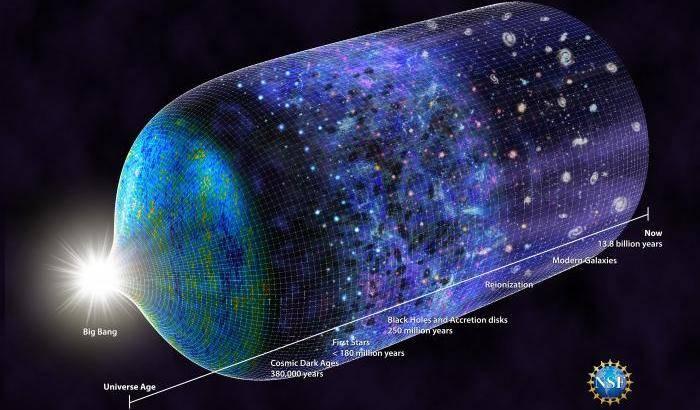 Scovate le stelle più antiche dell'Universo