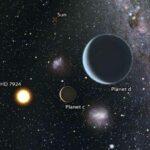 Tre super Terre sotto il segno dei Pesci