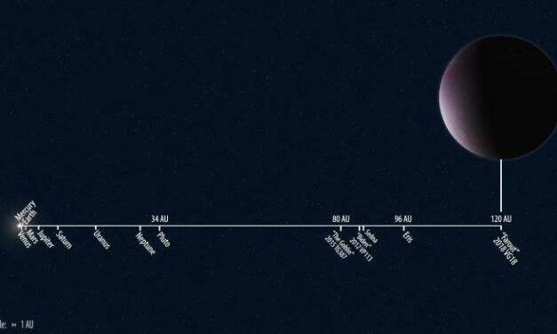 Farout, il pianeta più lontano del Sistema solare