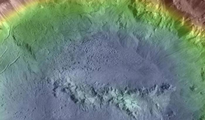 Abitabilità: Cerere come Marte?