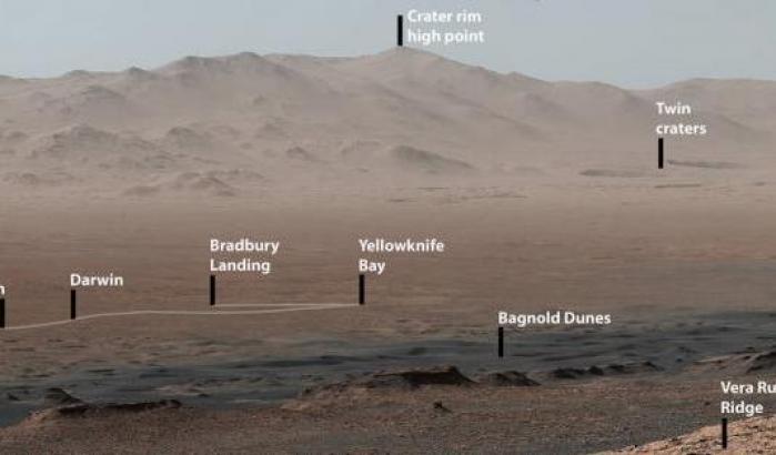 Cartoline da Marte