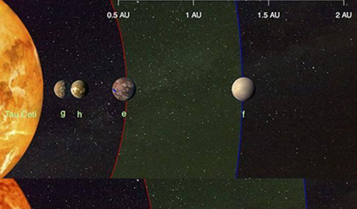Il Sole di Tau Ceti illumina 4 terre