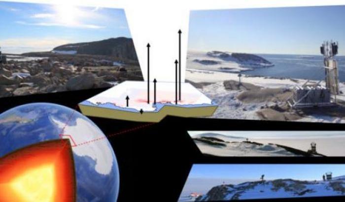 Il mantello sotto l'Antartide