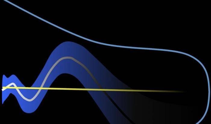 Svelato il 'dinamismo' dell'energia oscura