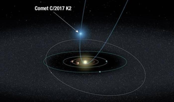 Una cometa distante per Hubble