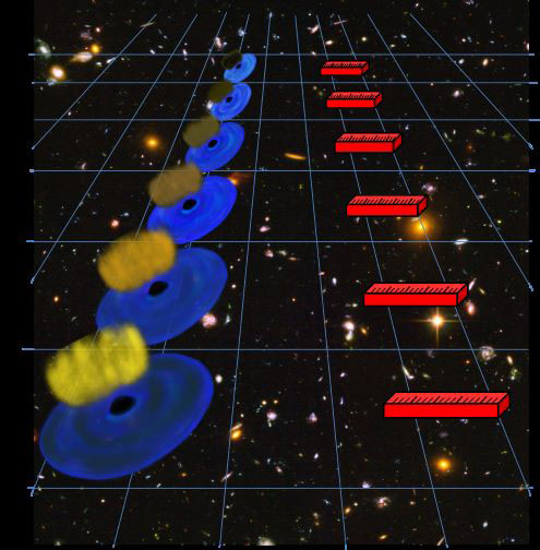 Il mirino quasars per il Big Bang