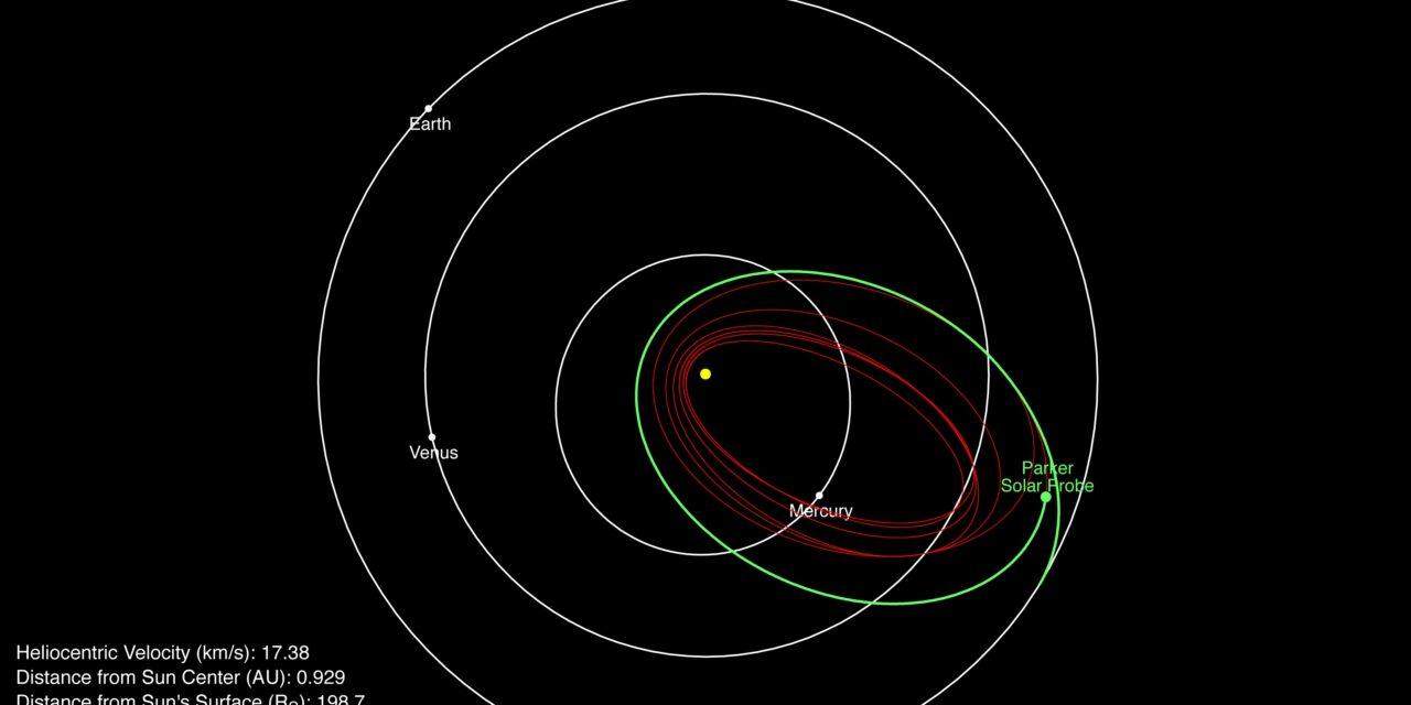Parker, orbite da capogiro