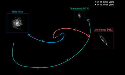 Andromeda vs Via Lattea, nuovi dati da Gaia