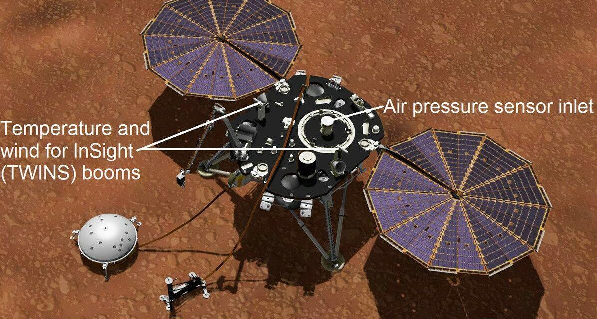 Che tempo che fa… su Marte