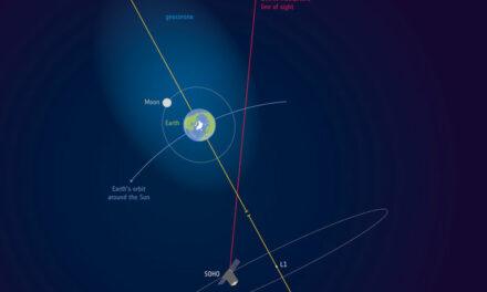 Quanto è estesa l'atmosfera terrestre?