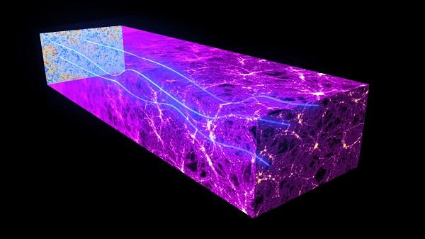Planck rivela le connessioni tra le galassie attive e la materia oscura