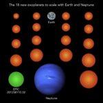 Un nuovo algoritmo rivela 18 esopianeti