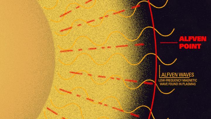 Atmosfera solare senza segreti per Parker