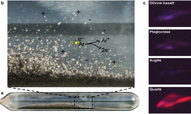 Come svanisce il metano su Marte