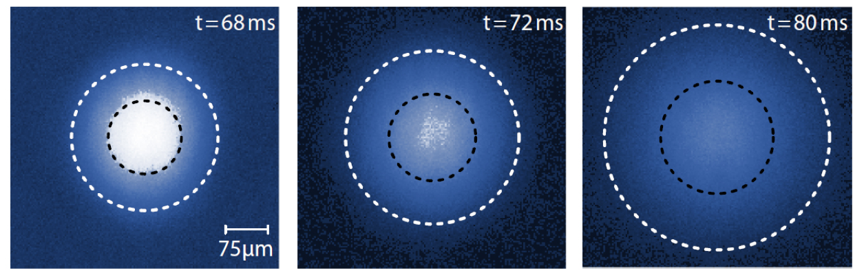 Come ti confermo l'asimmetria quantistica