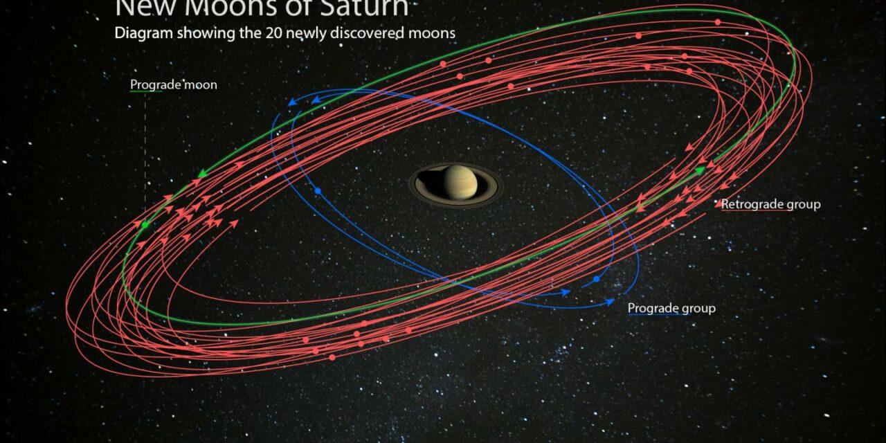 Saturno da record: scoperte 20 nuove lune