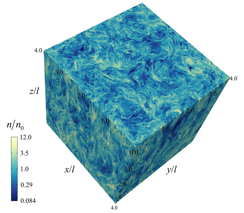 Le simulazioni mostrano le forti fluttuazioni della densità delle particelle che si verificano negli ambienti turbolenti estremi che ospitano buchi neri e stelle di neutroni. Le regioni blu scure sono regioni a bassa densità di particelle, mentre le regioni gialle sono regioni fortemente eccessivamente dense. Le particelle vengono accelerate a velocità estremamente elevate a causa delle interazioni con forti fluttuazioni di turbolenza in questo ambiente