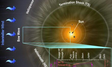 New Horizons misura il ritmo del vento solare