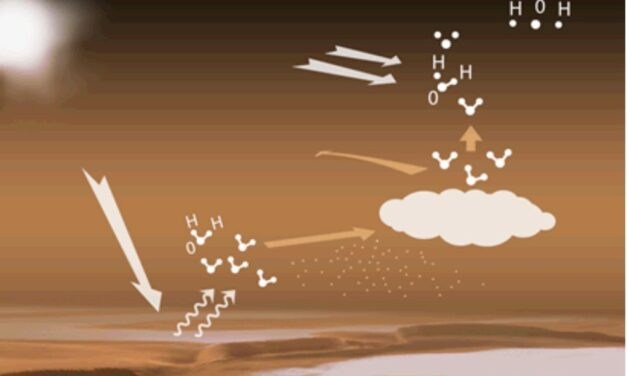 Acqua in rapida fuga da Marte