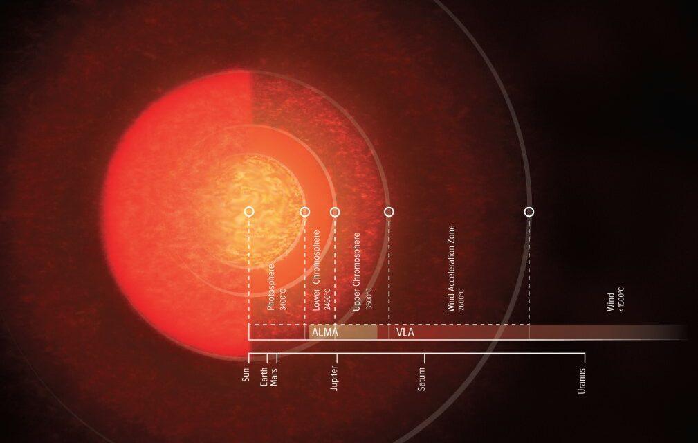 L'atmosfera 'extralarge' di Antares