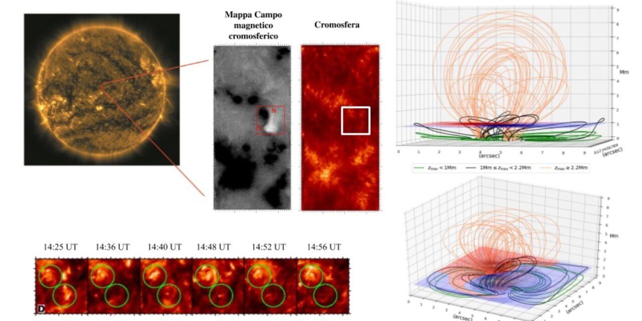 Sole, tornado magnetici nell'atmosfera