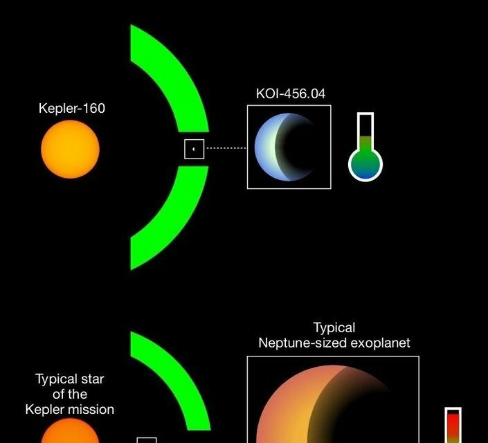 Dall'archivio di Kepler un esopianeta simile alla Terra