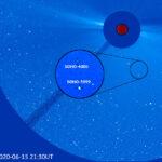 4.000 comete per Soho