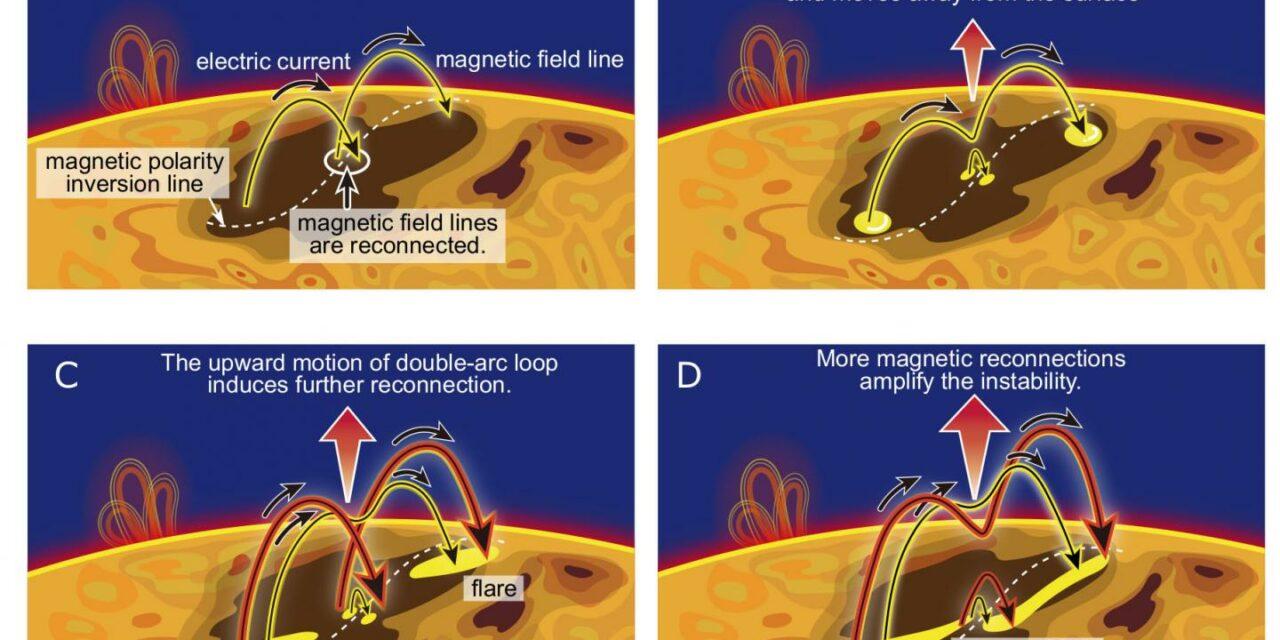 Prevedere i brillamenti solari? Da oggi sarà possibile con la fisica