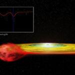 Un effetto della Teoria della Relatività in una coppia di stelle lontane