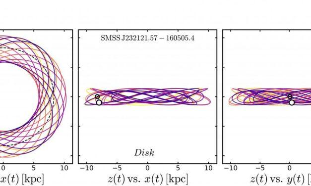 Via Lattea, le stelle antiche hanno un'orbita imprevista