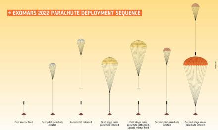 ExoMars, continuano i test sui paracadute